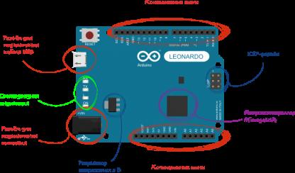 Ардуино Леонардо / Arduino Leonardo купить в Минске